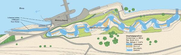 Wehrkraftwerk Umgehungsgewässer - Bildquelle: RADAG