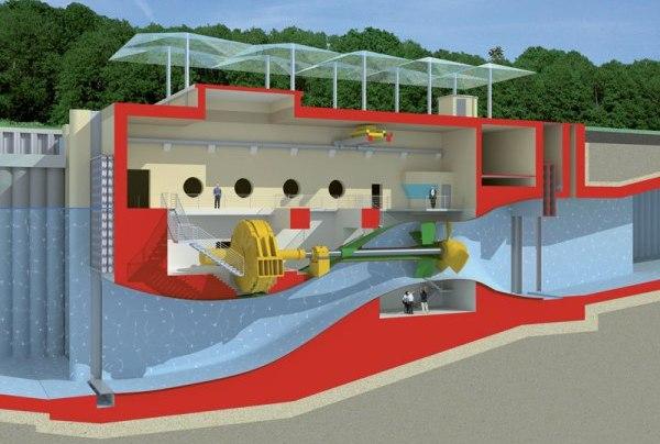 Weserkraftwerk Krafthaus - Bildquelle: Weserkraftwerk Bremen GmbH & Co. KG